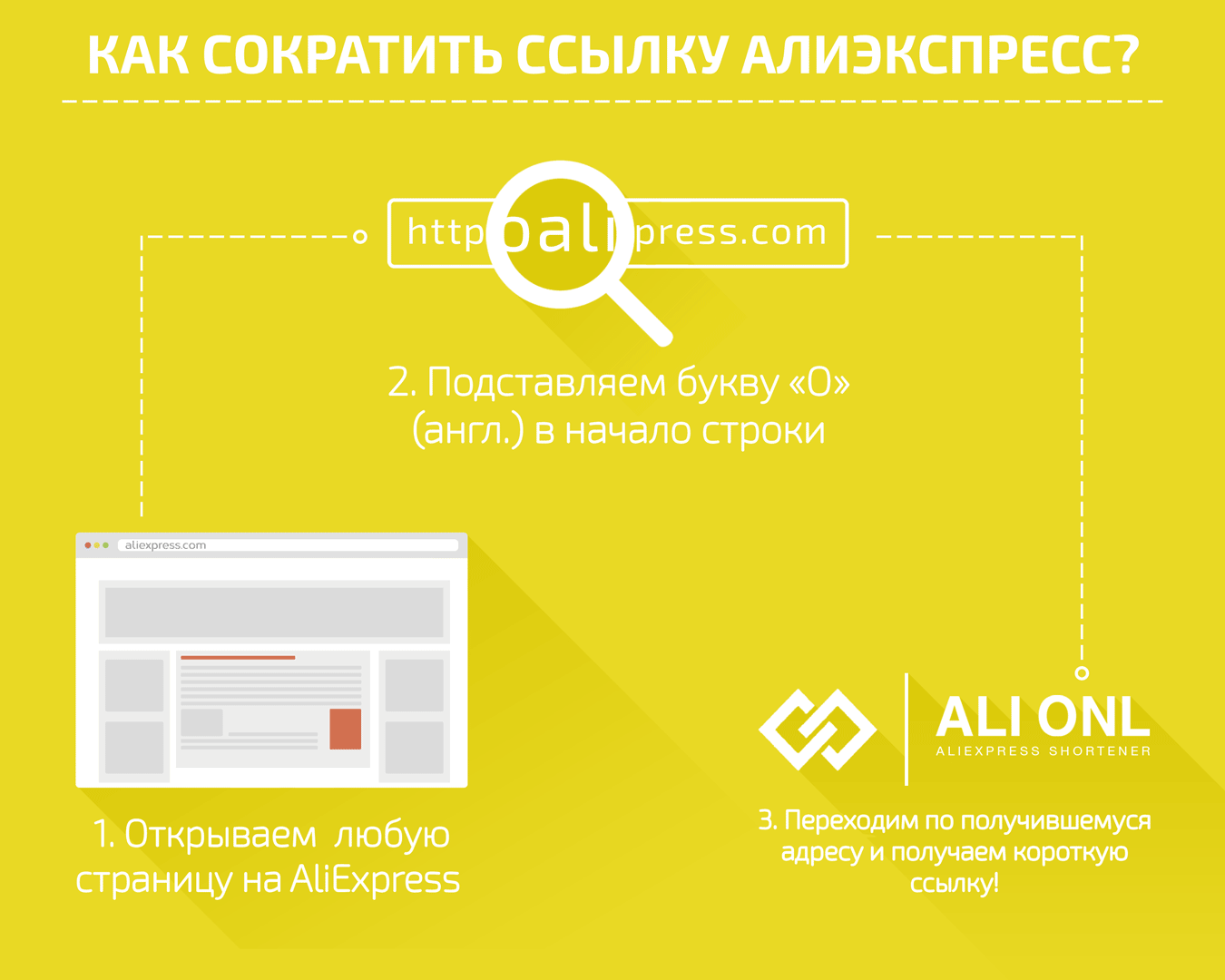 Quick Aliexpress URL shortening